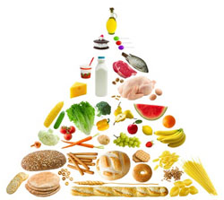 La dieta da 1200 calorie