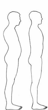 Pancia e postura